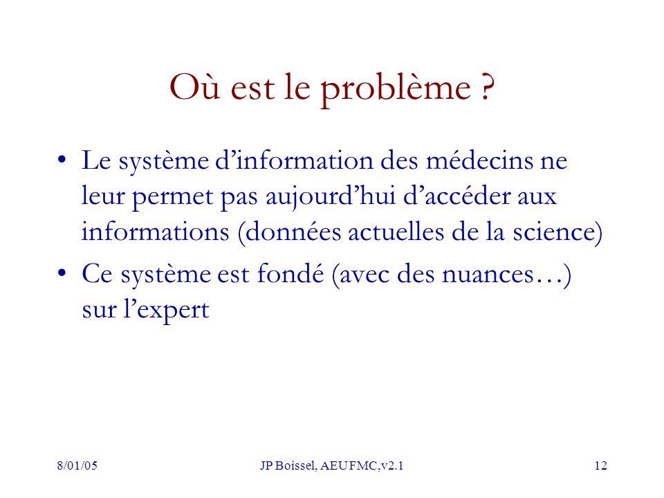 8/01/05JP Boissel, AEU FMC,v2.112 Où est le problème ? Le système d'information des médecins ne leur permet pas aujourd'hui d'accéder aux informations