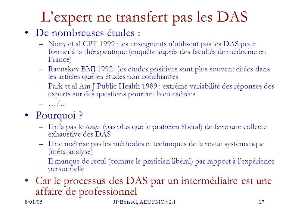 8/01/05JP Boissel, AEU FMC,v2.117 L'expert ne transfert pas les DAS De nombreuses études : –Nony et al CPT 1999 : les enseignants n'utilisent pas les