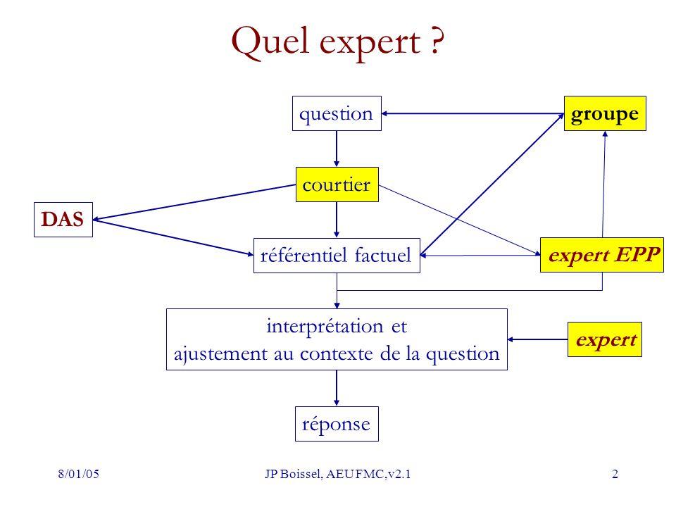 8/01/05JP Boissel, AEU FMC,v2.12 Quel expert ? DAS courtier référentiel factuel question interprétation et ajustement au contexte de la question répon