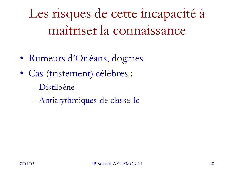 8/01/05JP Boissel, AEU FMC,v2.120 Les risques de cette incapacité à maîtriser la connaissance Rumeurs d'Orléans, dogmes Cas (tristement) célèbres : –Distilbène –Antiarythmiques de classe Ic