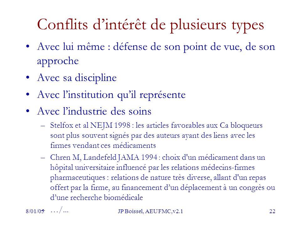 8/01/05JP Boissel, AEU FMC,v2.122 Conflits d'intérêt de plusieurs types Avec lui même : défense de son point de vue, de son approche Avec sa disciplin