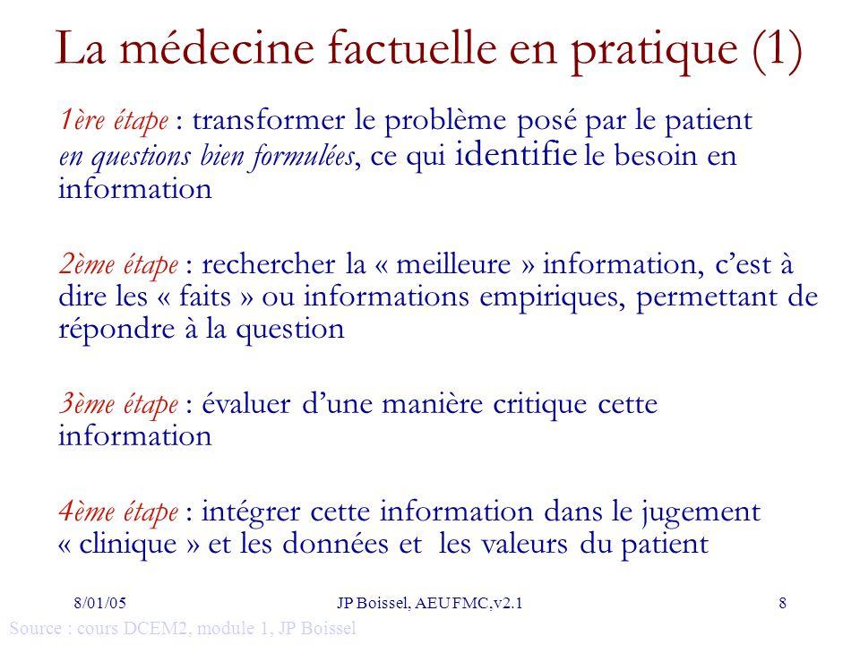 8/01/05JP Boissel, AEU FMC,v2.18 La médecine factuelle en pratique (1) 2ème étape : rechercher la « meilleure » information, c'est à dire les « faits » ou informations empiriques, permettant de répondre à la question 3ème étape : évaluer d'une manière critique cette information 4ème étape : intégrer cette information dans le jugement « clinique » et les données et les valeurs du patient 1ère étape : transformer le problème posé par le patient en questions bien formulées, ce qui identifie le besoin en information Source : cours DCEM2, module 1, JP Boissel