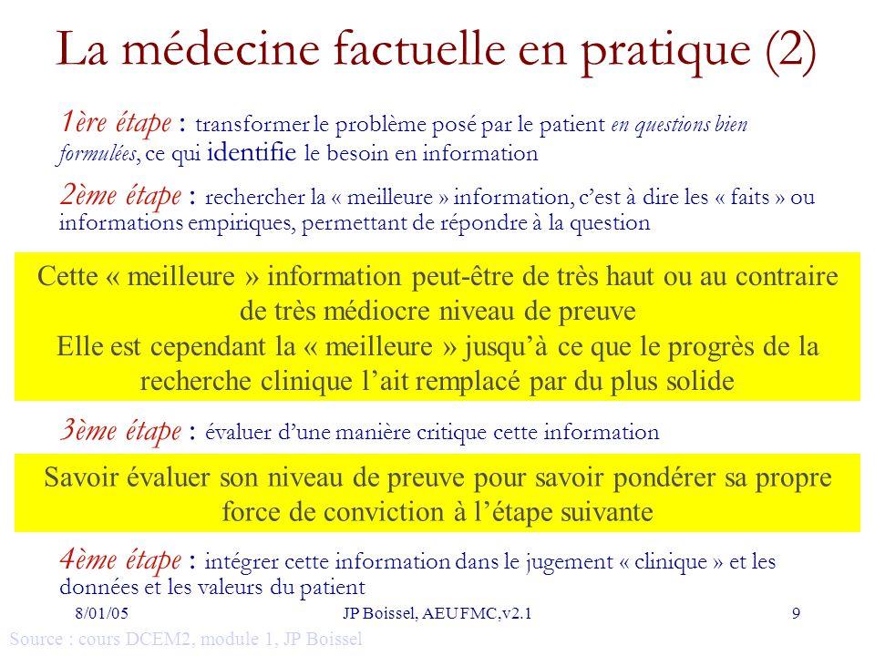 8/01/05JP Boissel, AEU FMC,v2.19 La médecine factuelle en pratique (2) 2ème étape : rechercher la « meilleure » information, c'est à dire les « faits » ou informations empiriques, permettant de répondre à la question 3ème étape : évaluer d'une manière critique cette information 4ème étape : intégrer cette information dans le jugement « clinique » et les données et les valeurs du patient 1ère étape : transformer le problème posé par le patient en questions bien formulées, ce qui identifie le besoin en information Source : cours DCEM2, module 1, JP Boissel Cette « meilleure » information peut-être de très haut ou au contraire de très médiocre niveau de preuve Elle est cependant la « meilleure » jusqu'à ce que le progrès de la recherche clinique l'ait remplacé par du plus solide Savoir évaluer son niveau de preuve pour savoir pondérer sa propre force de conviction à l'étape suivante