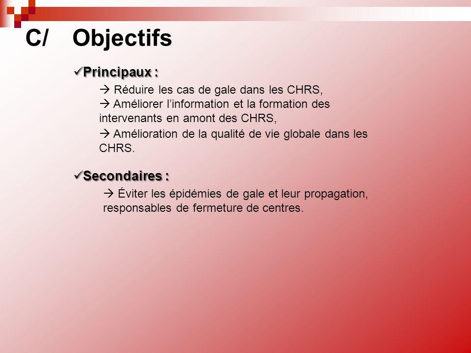 C/Objectifs Principaux : Principaux :  Réduire les cas de gale dans les CHRS,  Améliorer l'information et la formation des intervenants en amont des