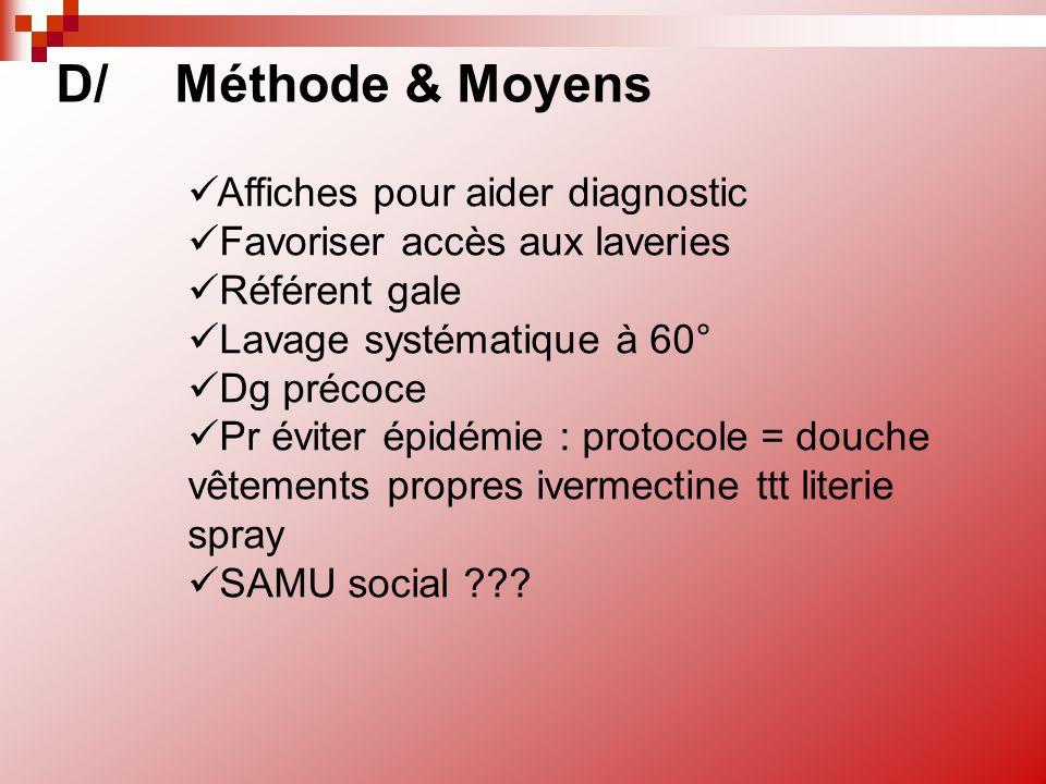 D/ Méthode & Moyens Affiches pour aider diagnostic Favoriser accès aux laveries Référent gale Lavage systématique à 60° Dg précoce Pr éviter épidémie