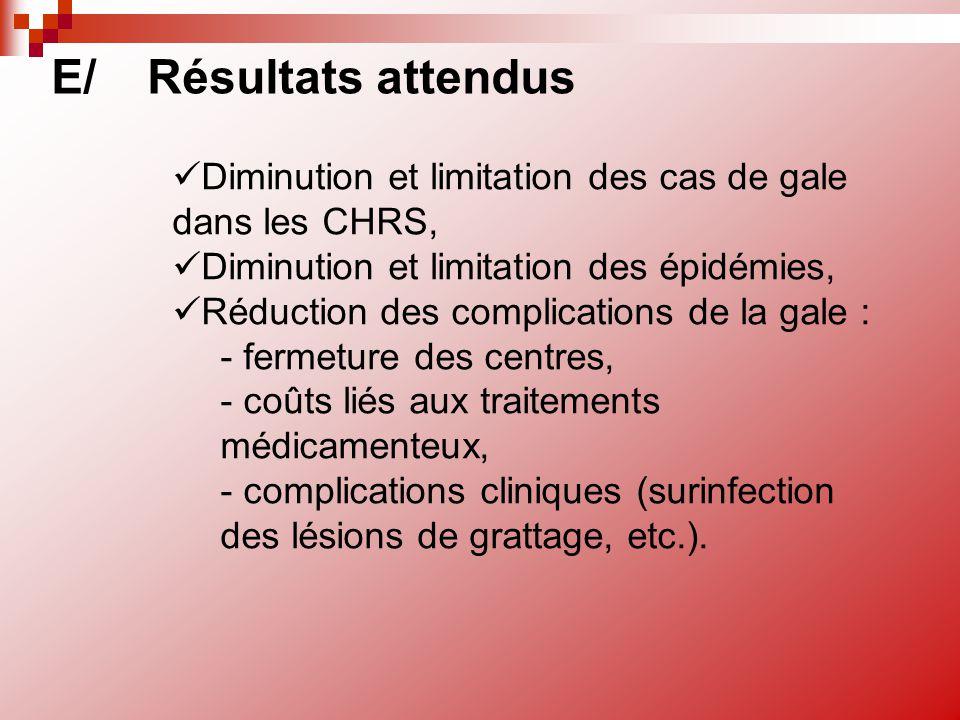 E/Résultats attendus Diminution et limitation des cas de gale dans les CHRS, Diminution et limitation des épidémies, Réduction des complications de la