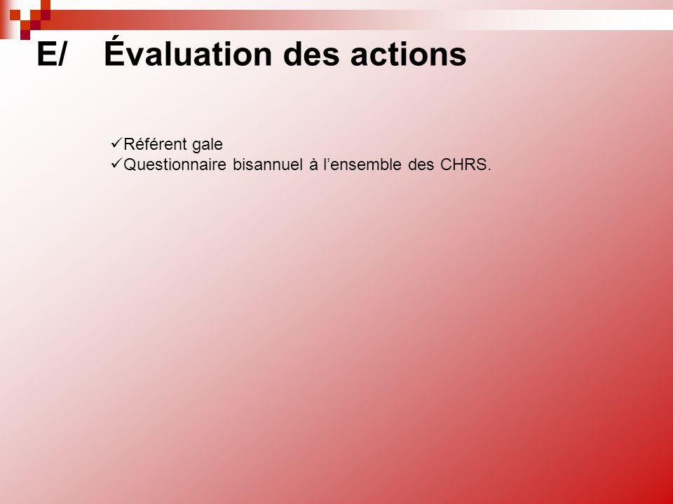 E/Évaluation des actions Référent gale Questionnaire bisannuel à l'ensemble des CHRS.