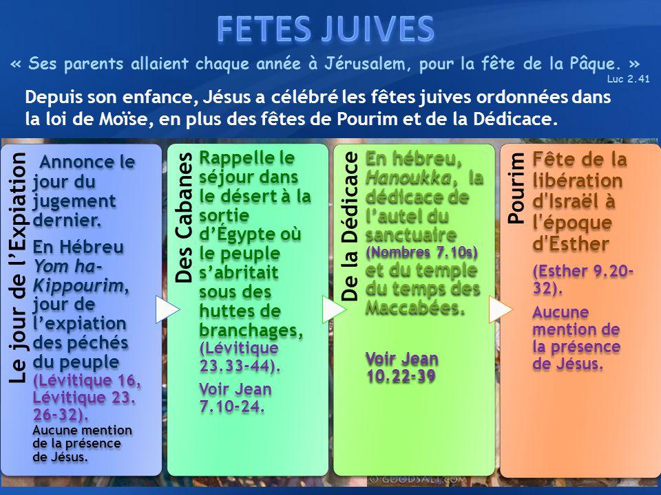 Le jour de l'Expiation Annonce le jour du jugement dernier. En Hébreu Yom ha- Kippourim, jour de l'expiation des péchés du peuple (Lévitique 16, Lévit