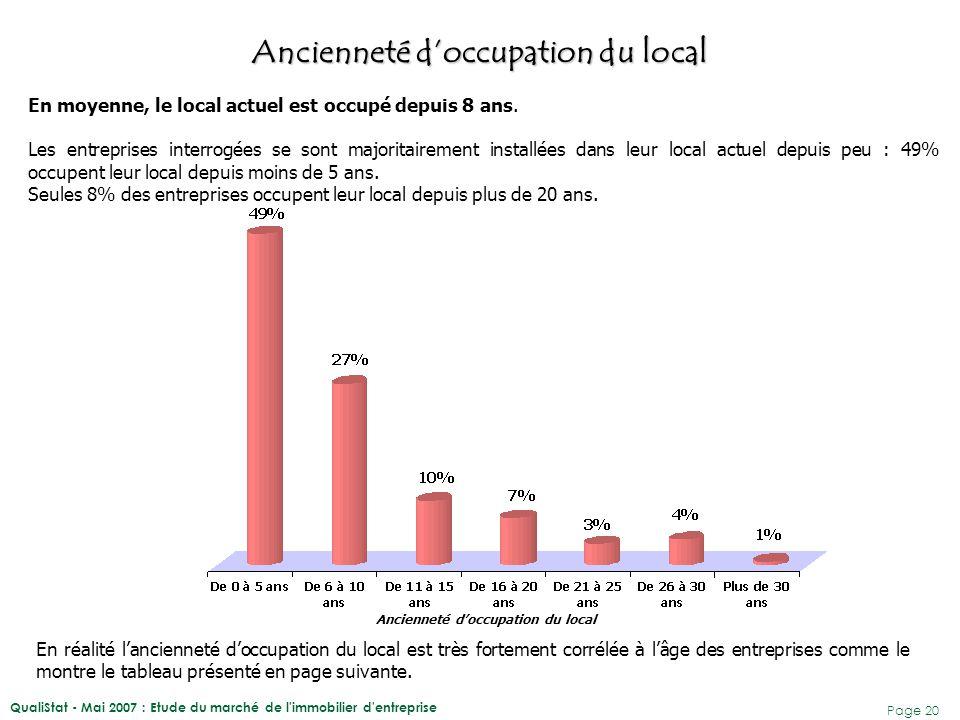 QualiStat - Mai 2007 : Etude du marché de l'immobilier d'entreprise Page 20 En moyenne, le local actuel est occupé depuis 8 ans. Les entreprises inter