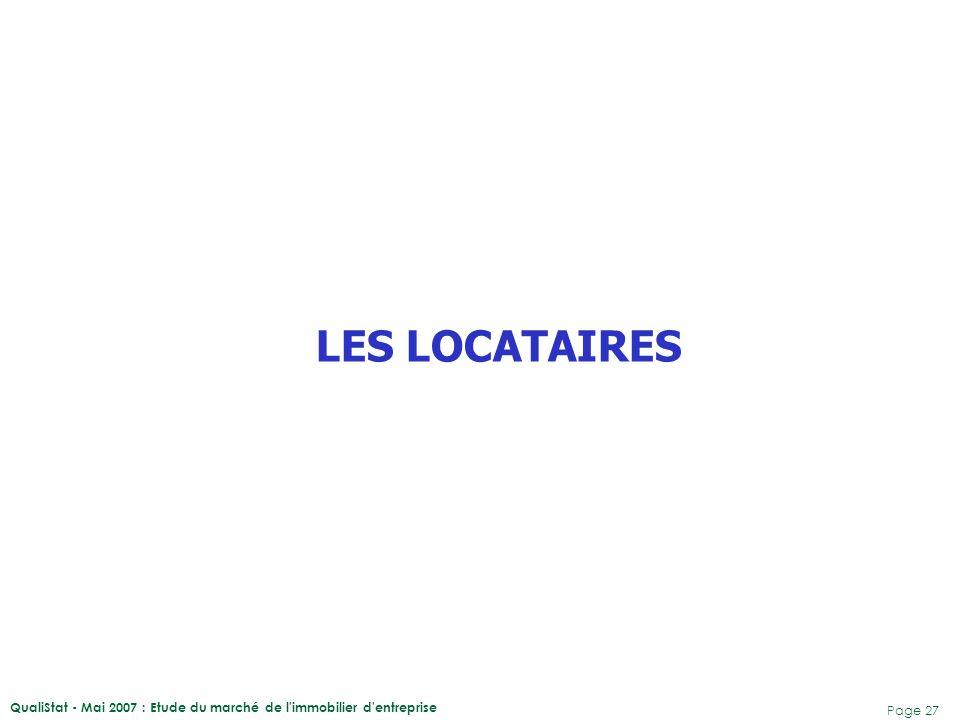 QualiStat - Mai 2007 : Etude du marché de l'immobilier d'entreprise Page 27 LES LOCATAIRES