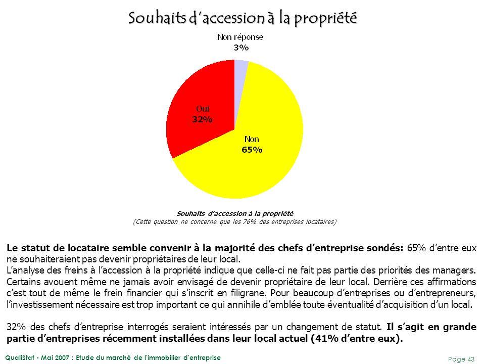 QualiStat - Mai 2007 : Etude du marché de l'immobilier d'entreprise Page 43 Le statut de locataire semble convenir à la majorité des chefs d'entrepris