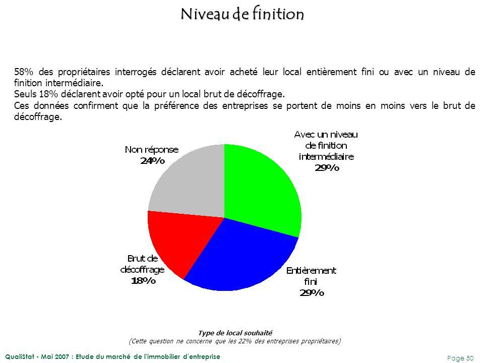 QualiStat - Mai 2007 : Etude du marché de l'immobilier d'entreprise Page 50 Type de local souhaité (Cette question ne concerne que les 22% des entrepr