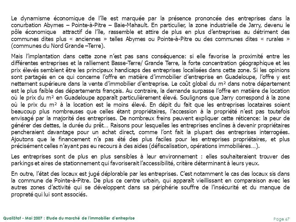 QualiStat - Mai 2007 : Etude du marché de l'immobilier d'entreprise Page 67 Le dynamisme économique de l'île est marquée par la présence prononcée des