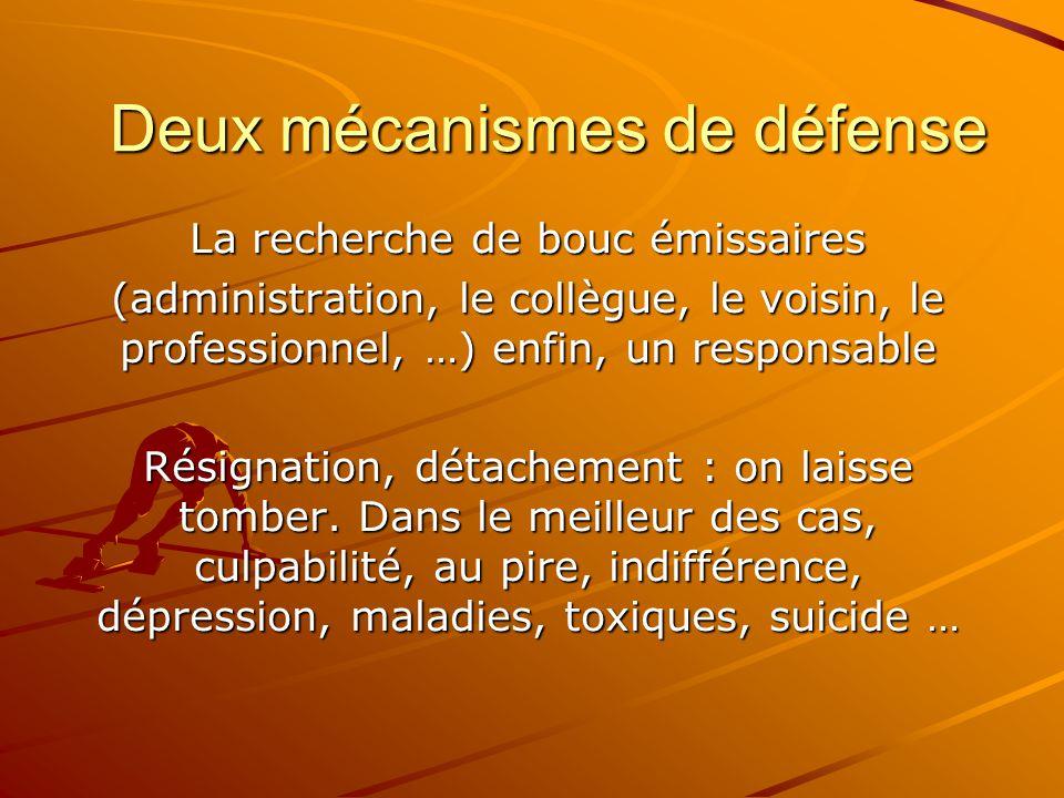 Deux mécanismes de défense La recherche de bouc émissaires (administration, le collègue, le voisin, le professionnel, …) enfin, un responsable Résigna