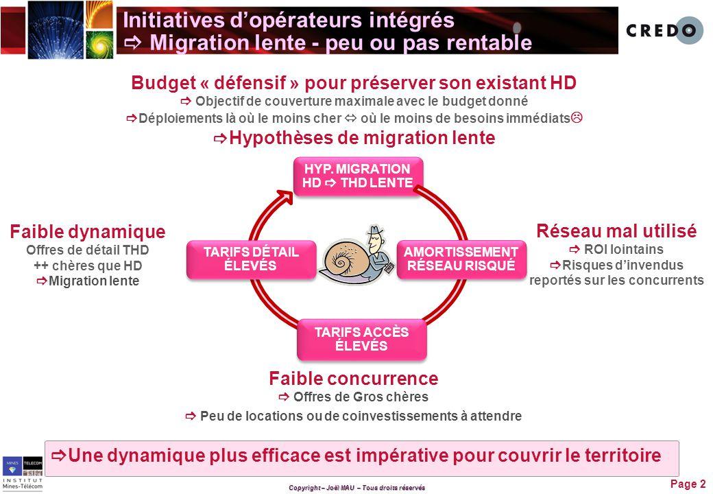 Copyright – Joël MAU – Tous droits réservés  Seule l'initiative publique peut garantir cette dynamique vertueuse La réponse .