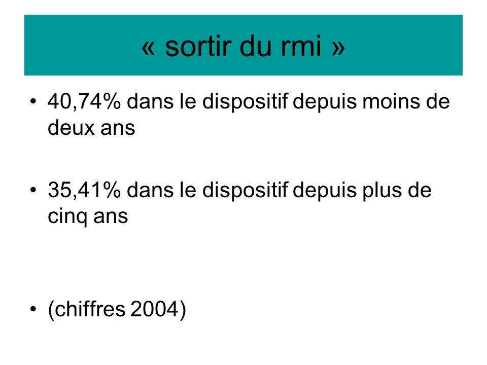 « sortir du rmi » 40,74% dans le dispositif depuis moins de deux ans 35,41% dans le dispositif depuis plus de cinq ans (chiffres 2004)