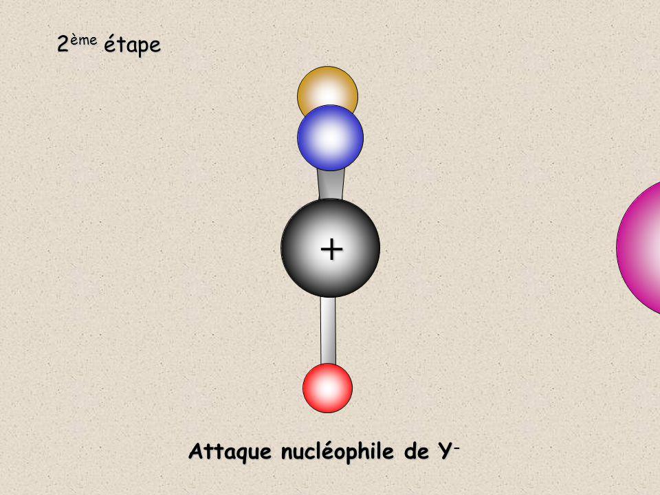 + 2 ème étape L 'attaque d'un réactif nucléophile peut avoir lieu indifféremment par l'un ou l 'autre côté !