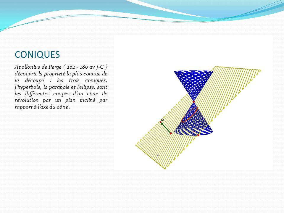 Une infinité de sections d'une portion d'hyperboloïde à une nappe sont des rectangles.