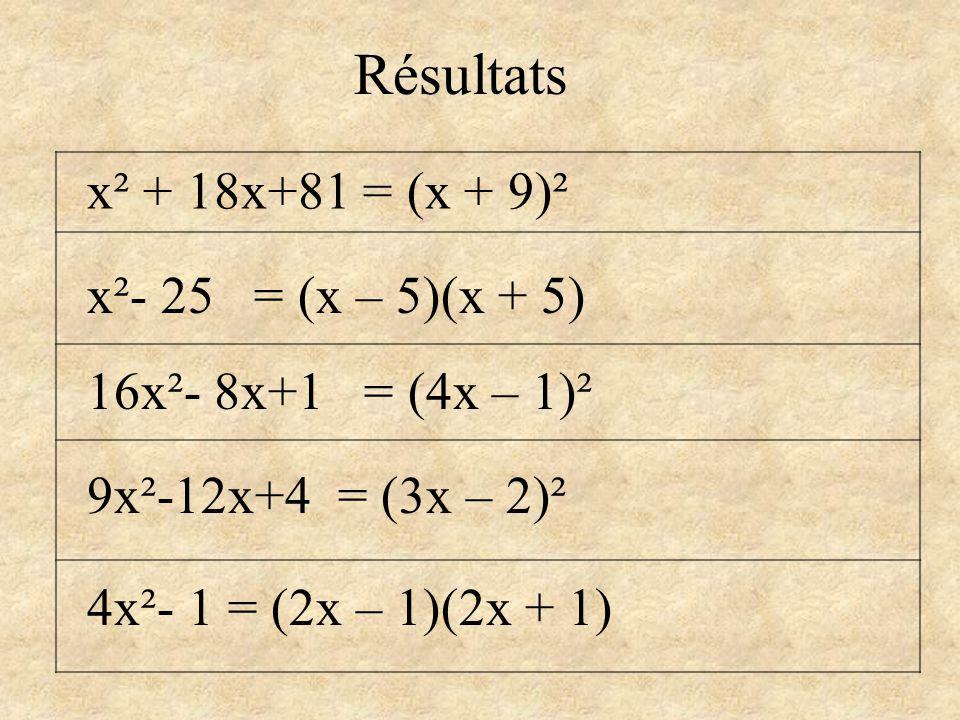 Résultats x²- 49 = (x – 7)(x + 7) x² + 12x+ 36 = (x + 6)² 9x²- 6x+1 = (3x – 1)² 4x² +12x+9 = (2x + 3)² 16x²- 1 = (4x – 1)(4x + 1)