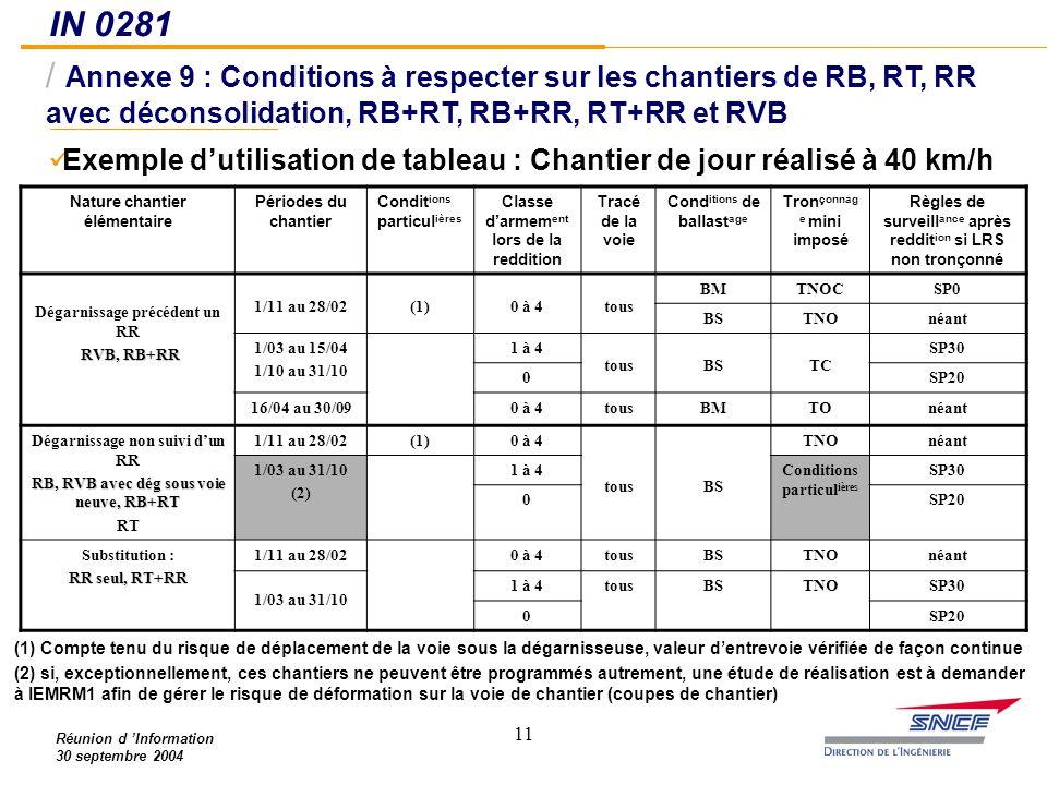 11 IN 0281 / Annexe 9 : Conditions à respecter sur les chantiers de RB, RT, RR avec déconsolidation, RB+RT, RB+RR, RT+RR et RVB Réunion d 'Information