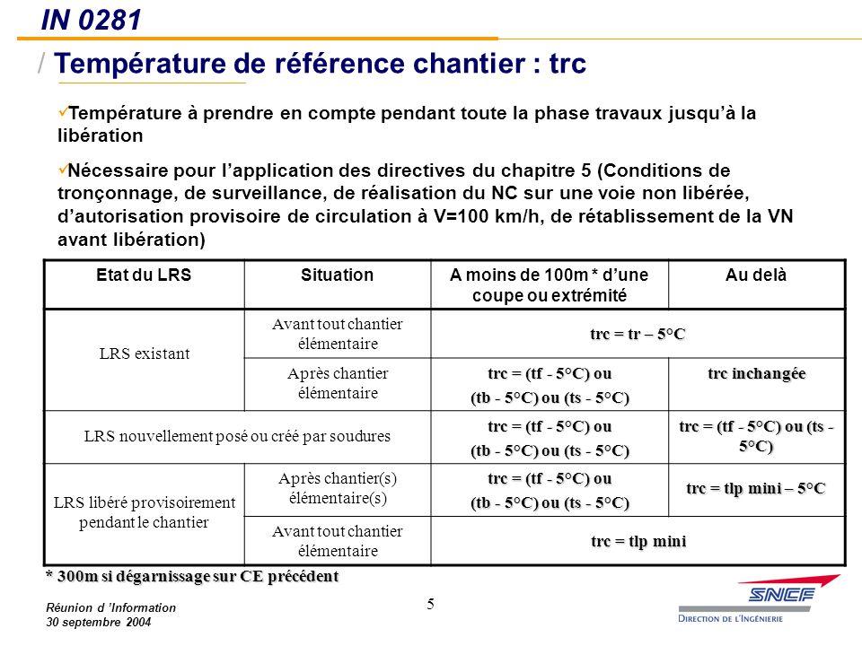 55 Réunion d 'Information 30 septembre 2004 IN 0281 / Température de référence chantier : trc Etat du LRSSituationA moins de 100m * d'une coupe ou ext
