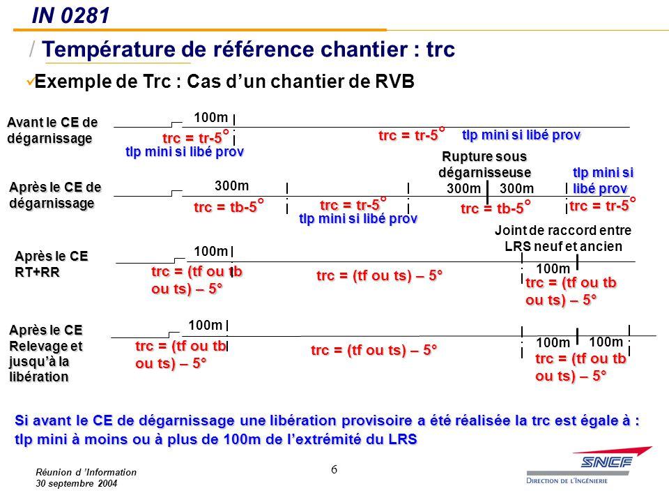 66 Réunion d 'Information 30 septembre 2004 IN 0281 / Température de référence chantier : trc 100m trc = tr-5 trc = tr-5 ° Avant le CE de dégarnissage