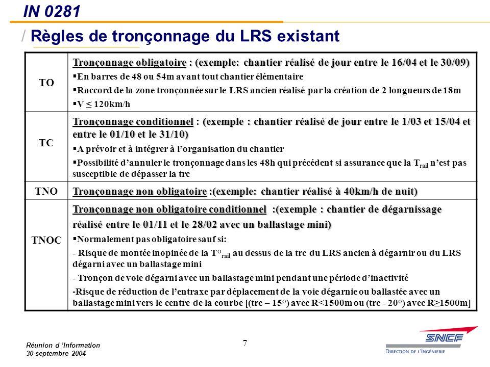 77 IN 0281 / Règles de tronçonnage du LRS existant Réunion d 'Information 30 septembre 2004 TO Tronçonnage obligatoire: (exemple: chantier réalisé de