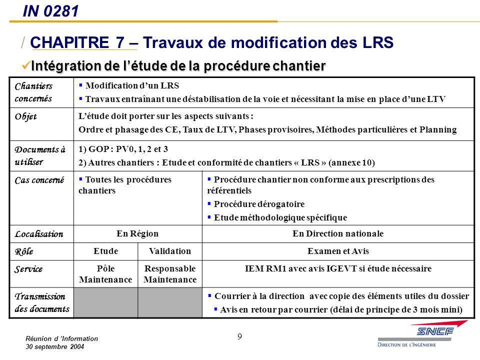 99 IN 0281 / CHAPITRE 7 – Travaux de modification des LRS Réunion d 'Information 30 septembre 2004 Intégration de l'étude de la procédure chantier Int
