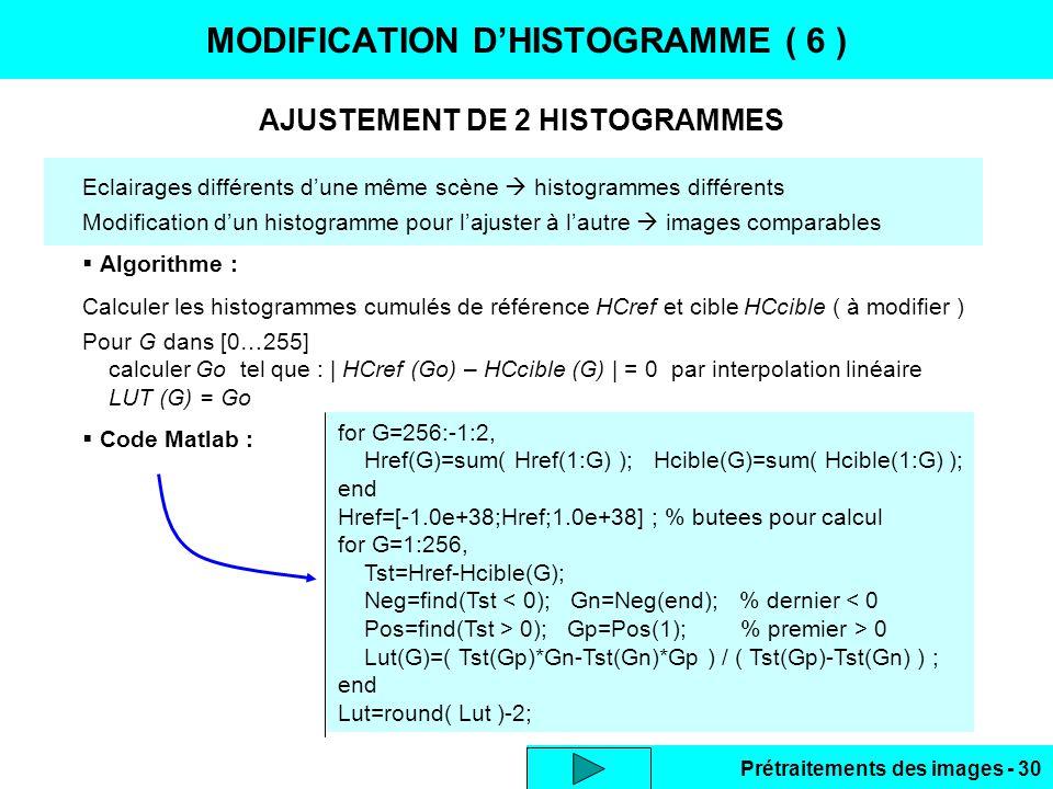 Prétraitements des images - 30 AJUSTEMENT DE 2 HISTOGRAMMES MODIFICATION D'HISTOGRAMME ( 6 ) Eclairages différents d'une même scène  histogrammes différents Modification d'un histogramme pour l'ajuster à l'autre  images comparables  Algorithme : Calculer les histogrammes cumulés de référence HCref et cible HCcible ( à modifier ) Pour G dans [0…255] calculer Go tel que :   HCref (Go) – HCcible (G)   = 0 par interpolation linéaire LUT (G) = Go  Code Matlab : for G=256:-1:2, Href(G)=sum( Href(1:G) ); Hcible(G)=sum( Hcible(1:G) ); end Href=[-1.0e+38;Href;1.0e+38] ; % butees pour calcul for G=1:256, Tst=Href-Hcible(G); Neg=find(Tst < 0); Gn=Neg(end); % dernier < 0 Pos=find(Tst > 0); Gp=Pos(1); % premier > 0 Lut(G)=( Tst(Gp)*Gn-Tst(Gn)*Gp ) / ( Tst(Gp)-Tst(Gn) ) ; end Lut=round( Lut )-2;