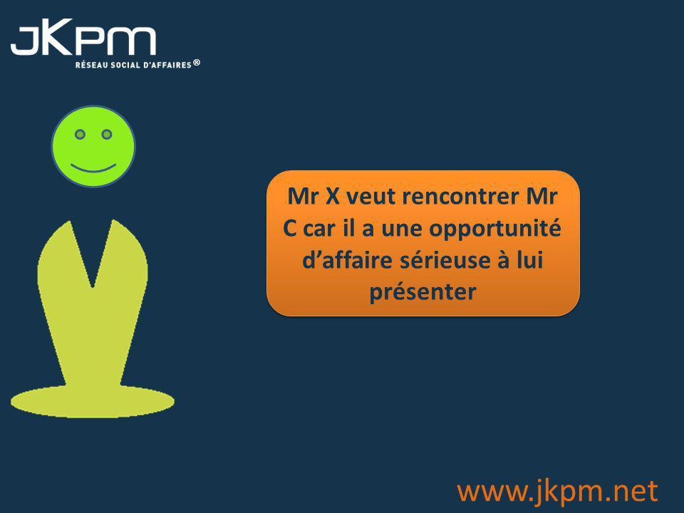 ® www.jkpm.net Mr X veut rencontrer Mr C car il a une opportunité d'affaire sérieuse à lui présenter