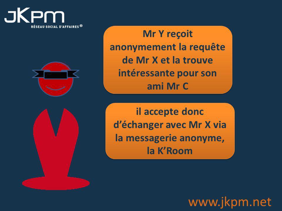 ® www.jkpm.net Mr Y reçoit anonymement la requête de Mr X et la trouve intéressante pour son ami Mr C il accepte donc d'échanger avec Mr X via la messagerie anonyme, la K'Room