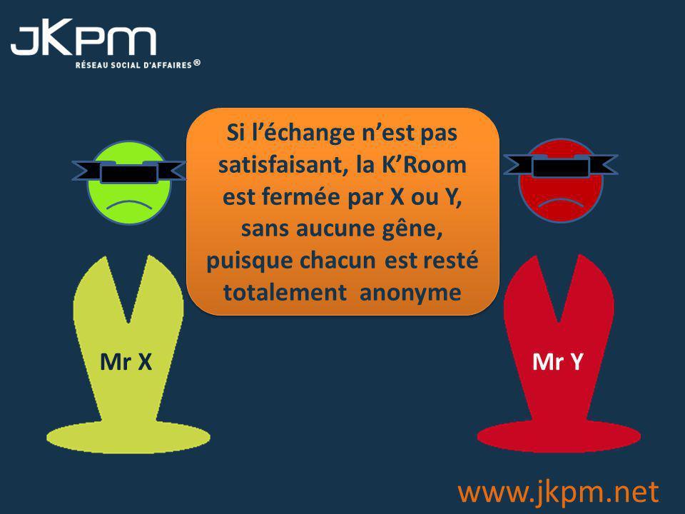 ® www.jkpm.net Si l'échange n'est pas satisfaisant, la K'Room est fermée par X ou Y, sans aucune gêne, puisque chacun est resté totalement anonyme Mr Y Mr X