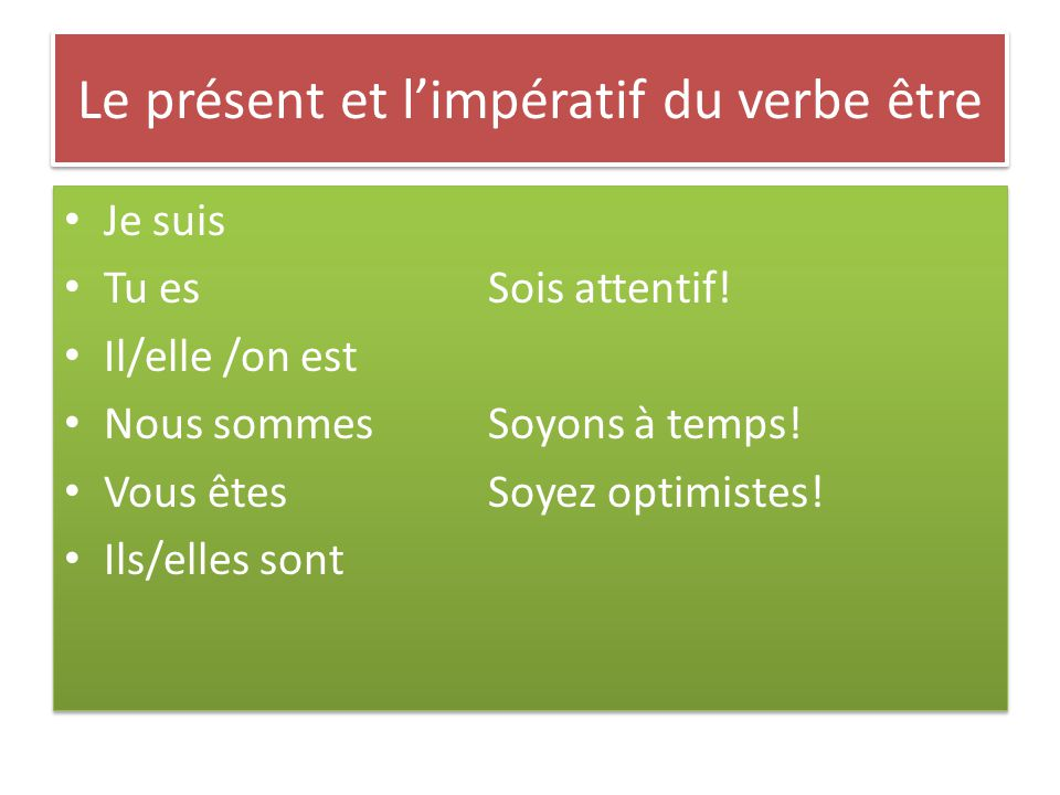 Le présent et l'impératif du verbe être Je suis Tu esSois attentif! Il/elle /on est Nous sommesSoyons à temps! Vous êtesSoyez optimistes! Ils/elles so