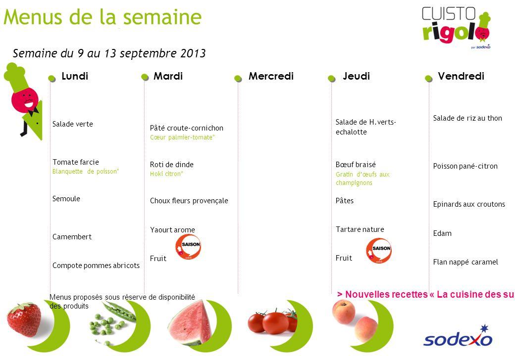 LundiMardiMercrediJeudiVendredi Menus proposés sous réserve de disponibilité des produits Salade verte Tomate farcie Blanquette de poisson* Semoule Ca
