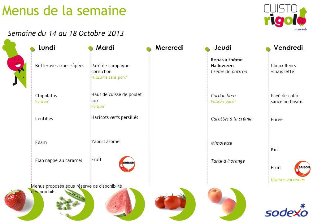 LundiMardiMercrediJeudiVendredi Menus proposés sous réserve de disponibilité des produits Semaine du 14 au 18 Octobre 2013 Paté de campagne- cornichon