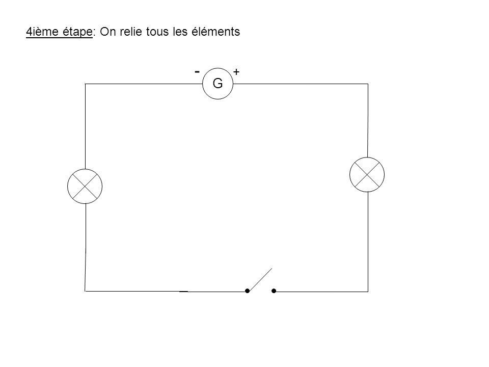 4ième étape: On relie tous les éléments G - +