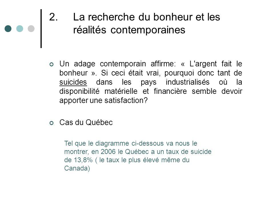 2.La recherche du bonheur et les réalités contemporaines Un adage contemporain affirme: « L argent fait le bonheur ».
