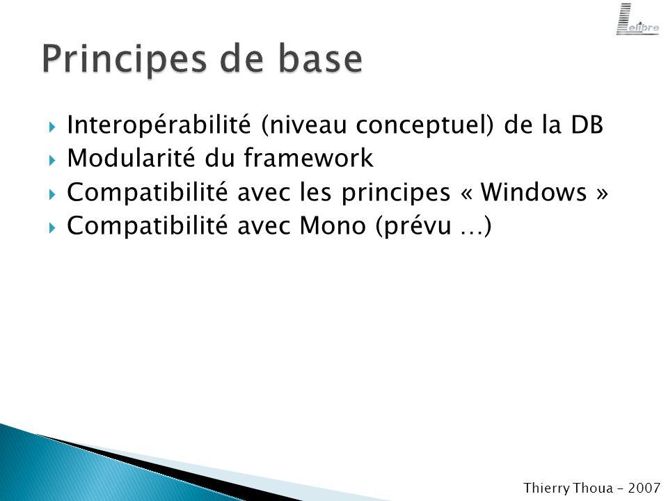  Toute personne connectée sur un Windows exécute des processus,… sous un nom d'utilisateur…  Login / password  Rôle(s)  Domain (company) Thierry Thoua - 2007