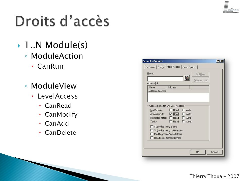  1..N Module(s) ◦ ModuleAction  CanRun ◦ ModuleView  LevelAccess  CanRead  CanModify  CanAdd  CanDelete Thierry Thoua - 2007