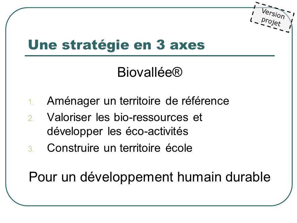 Une stratégie en 3 axes Biovallée® 1.Aménager un territoire de référence 2.