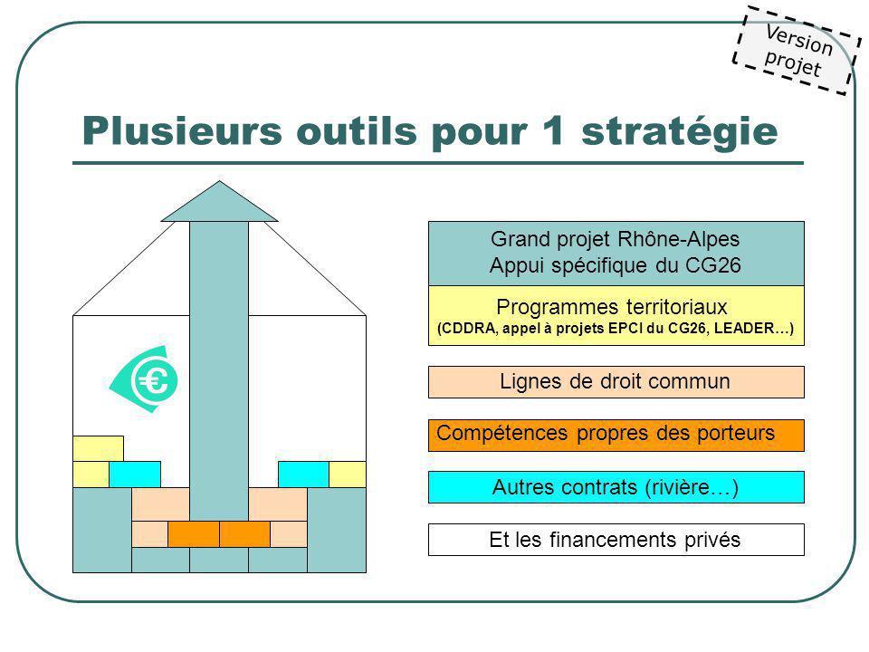 Version projet Plusieurs outils pour 1 stratégie Programmes territoriaux (CDDRA, appel à projets EPCI du CG26, LEADER…) Autres contrats (rivière…) Grand projet Rhône-Alpes Appui spécifique du CG26 Lignes de droit commun Compétences propres des porteurs Et les financements privés