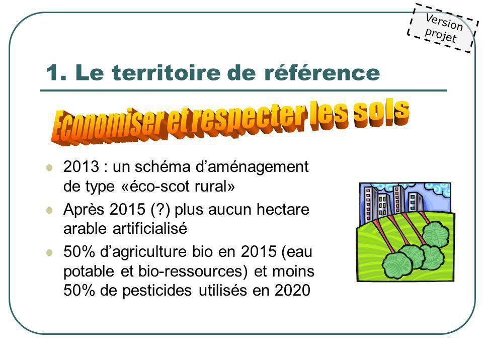 1. Le territoire de référence 2013 : un schéma d'aménagement de type «éco-scot rural» Après 2015 (?) plus aucun hectare arable artificialisé 50% d'agr