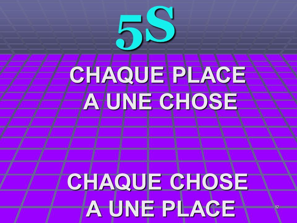 12 5S 5S CHAQUE PLACE A UNE CHOSE A UNE CHOSE CHAQUE CHOSE A UNE PLACE A UNE PLACE