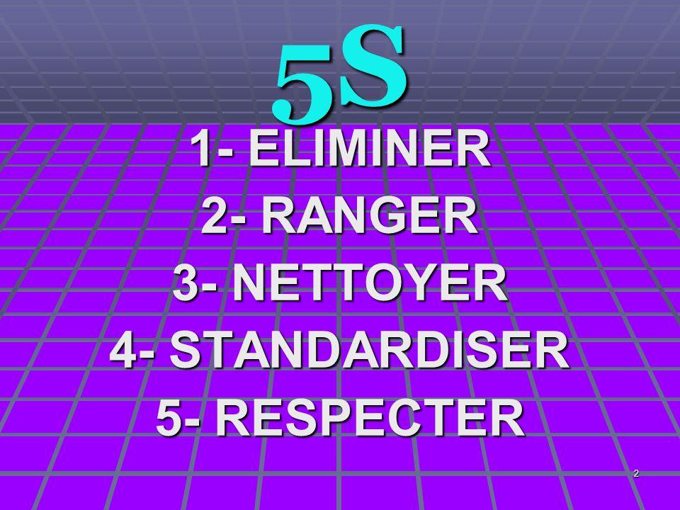 2 5S 1- ELIMINER 2- RANGER 3- NETTOYER 4- STANDARDISER 5- RESPECTER