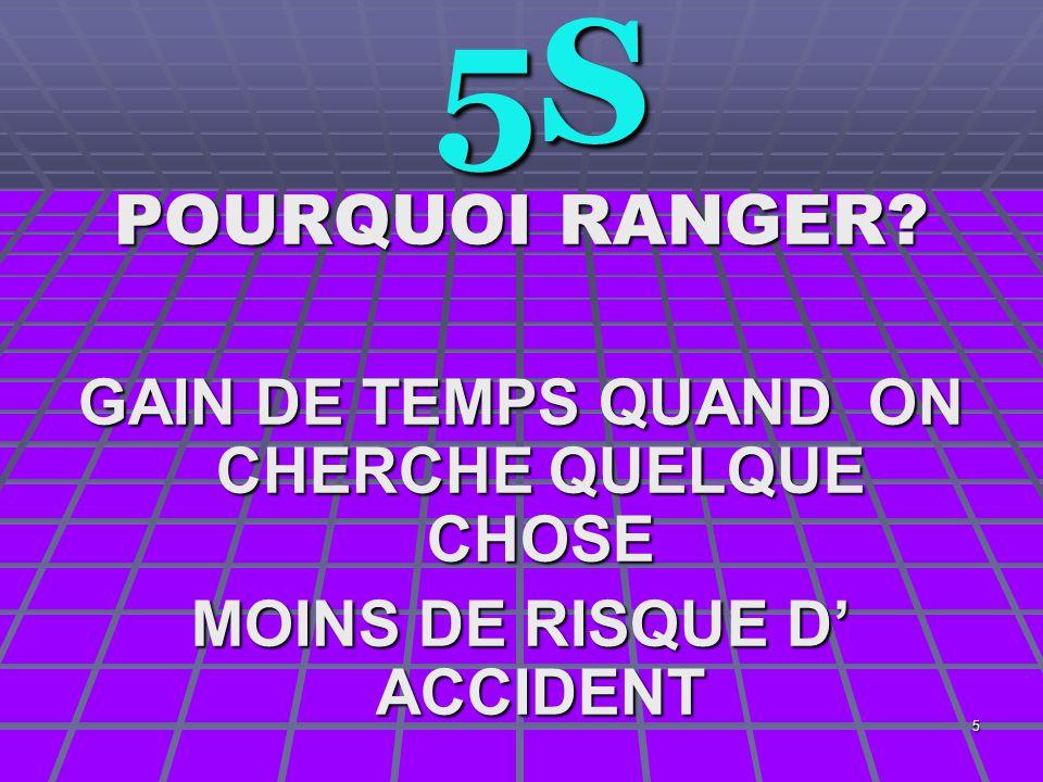 5 5S 5S POURQUOI RANGER? GAIN DE TEMPS QUAND ON CHERCHE QUELQUE CHOSE MOINS DE RISQUE D' ACCIDENT