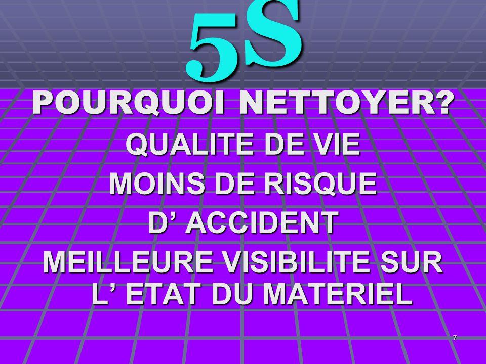75S POURQUOI NETTOYER? QUALITE DE VIE MOINS DE RISQUE D' ACCIDENT MEILLEURE VISIBILITE SUR L' ETAT DU MATERIEL
