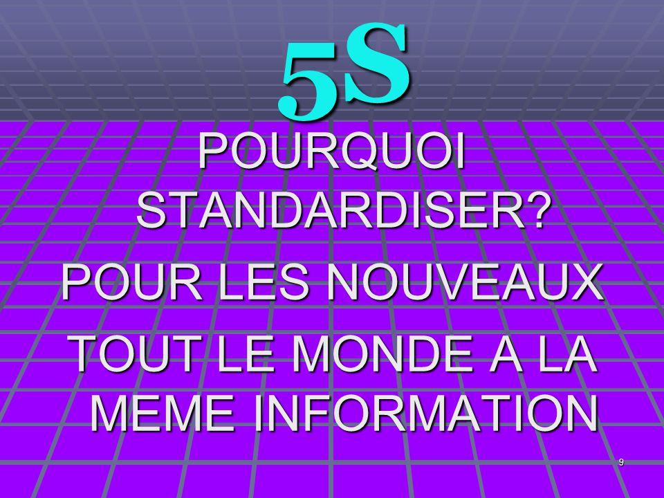 9 5S 5S POURQUOI STANDARDISER? POUR LES NOUVEAUX TOUT LE MONDE A LA MEME INFORMATION
