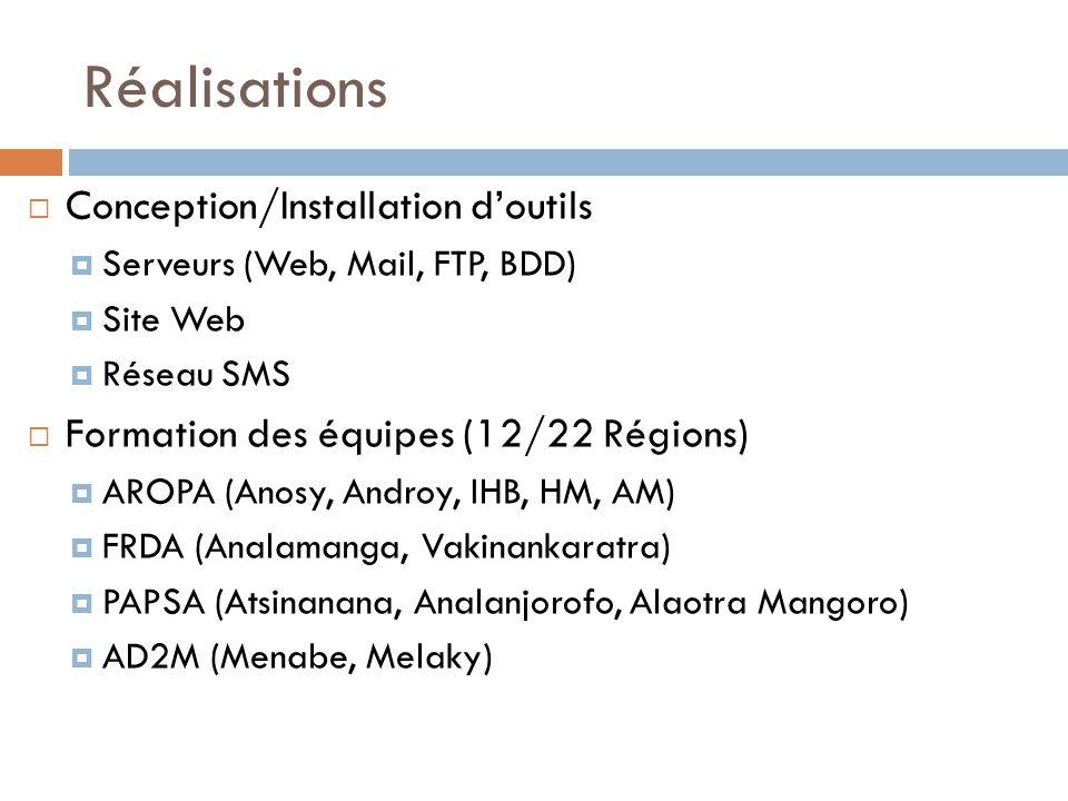 Réalisations  Conception/Installation d'outils  Serveurs (Web, Mail, FTP, BDD)  Site Web  Réseau SMS  Formation des équipes (12/22 Régions)  AROPA (Anosy, Androy, IHB, HM, AM)  FRDA (Analamanga, Vakinankaratra)  PAPSA (Atsinanana, Analanjorofo, Alaotra Mangoro)  AD2M (Menabe, Melaky)