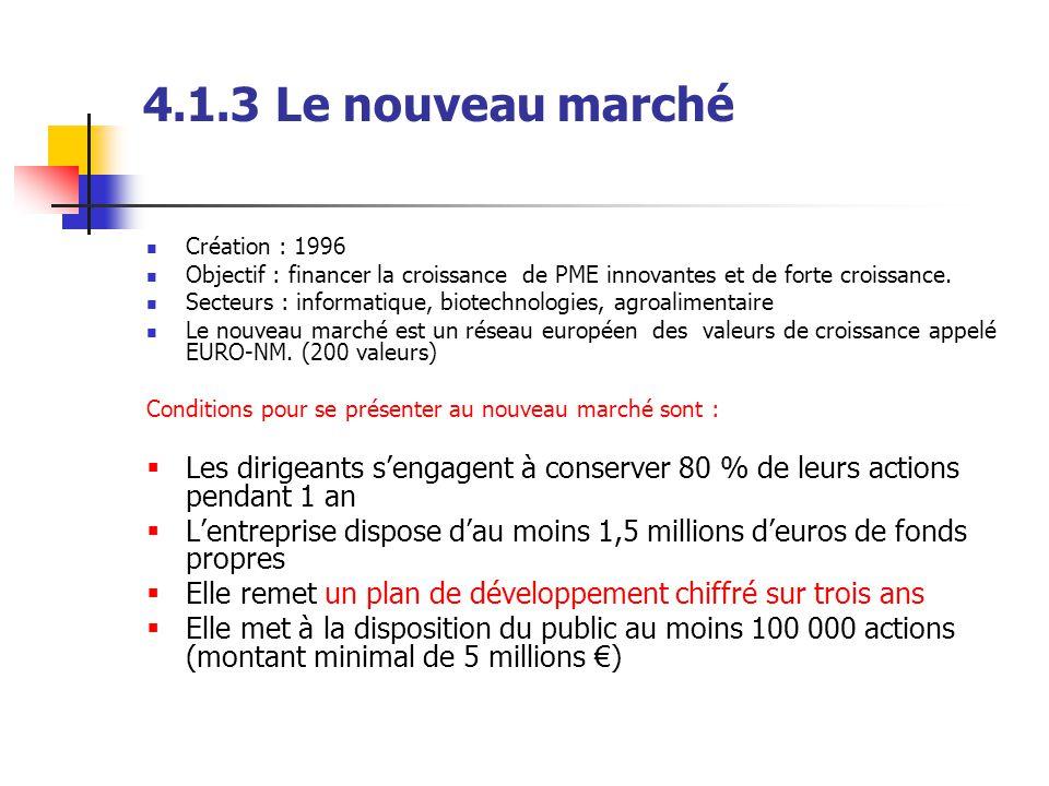 4.1.3 Le nouveau marché Création : 1996 Objectif : financer la croissance de PME innovantes et de forte croissance. Secteurs : informatique, biotechno