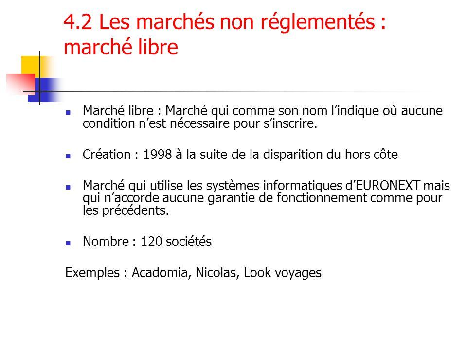 4.2 Les marchés non réglementés : marché libre Marché libre : Marché qui comme son nom l'indique où aucune condition n'est nécessaire pour s'inscrire.